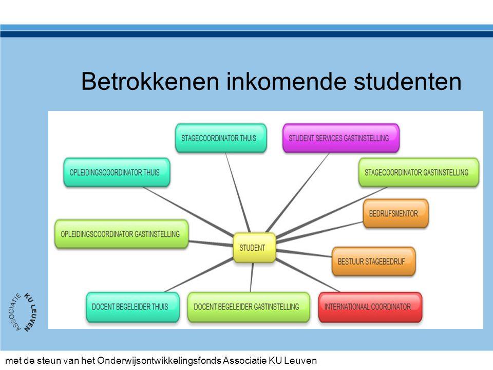 met de steun van het Onderwijsontwikkelingsfonds Associatie KU Leuven Betrokkenen inkomende studenten