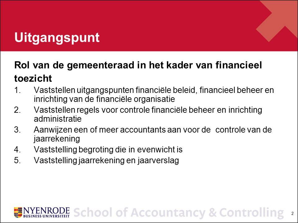 2 Uitgangspunt Rol van de gemeenteraad in het kader van financieel toezicht 1.Vaststellen uitgangspunten financiële beleid, financieel beheer en inric