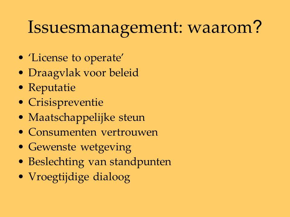 Fasenmodel publieke opinie IIIIIIIV Informeel formeelmediapolitiek V overheid ® Issues Management Institute, Amsterdam