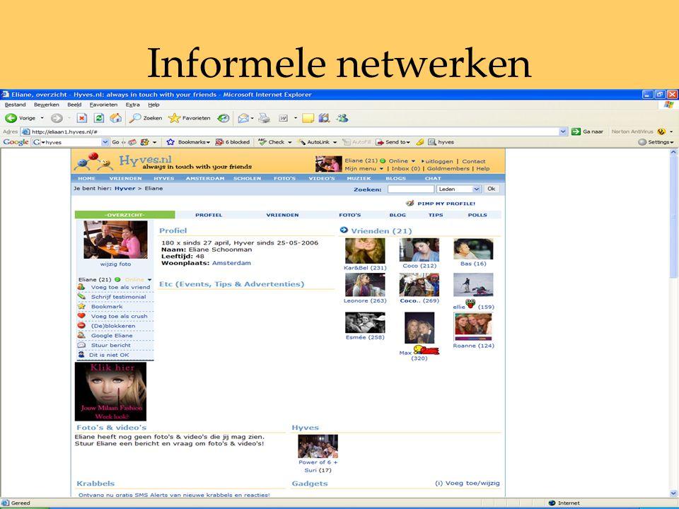 I II Informeel formeel © Issues Management Institute, Amsterdam
