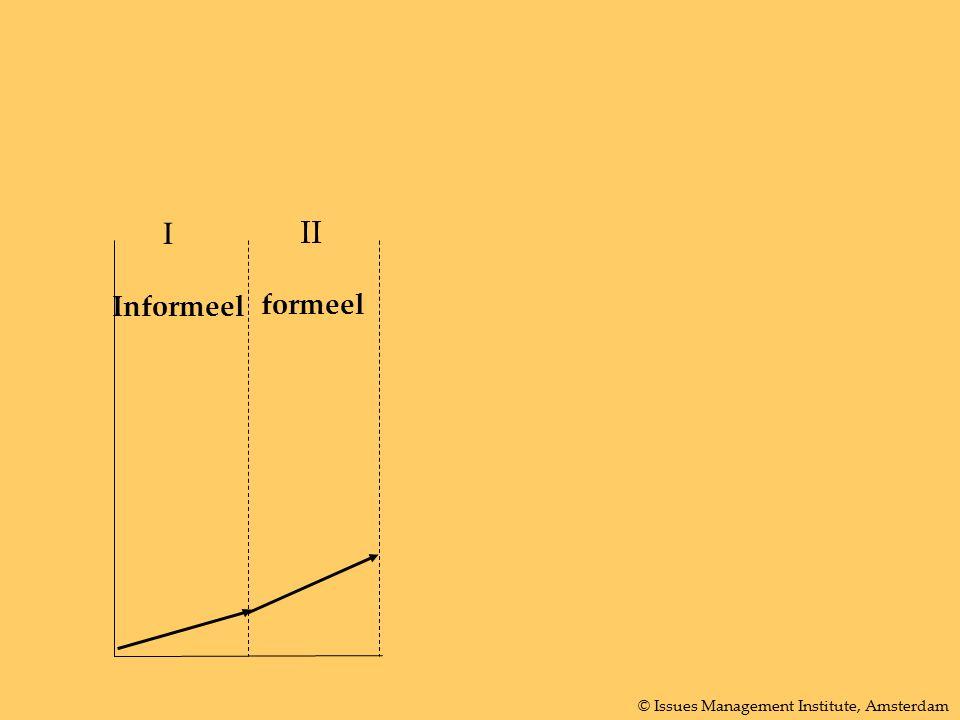 Formele netwerken