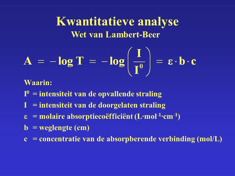 Kwantitatieve analyse Waarin: I 0 = intensiteit van de opvallende straling I = intensiteit van de doorgelaten straling  = molaire absorptiecoëfficiënt (L·mol -1 ·cm -1 ) b= weglengte (cm) c= concentratie van de absorpberende verbinding (mol/L) Wet van Lambert-Beer