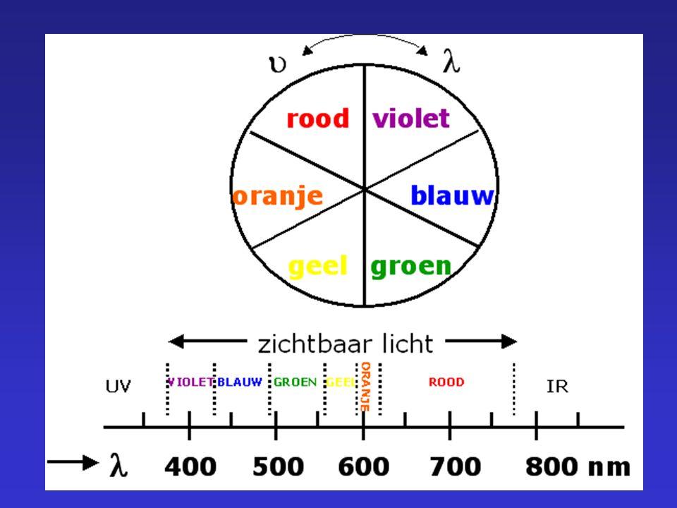 signaal I0I0 I cuvet Spectrofotometer lichtbronmonochromatordetector monster Blokschema van een spectrofotometer