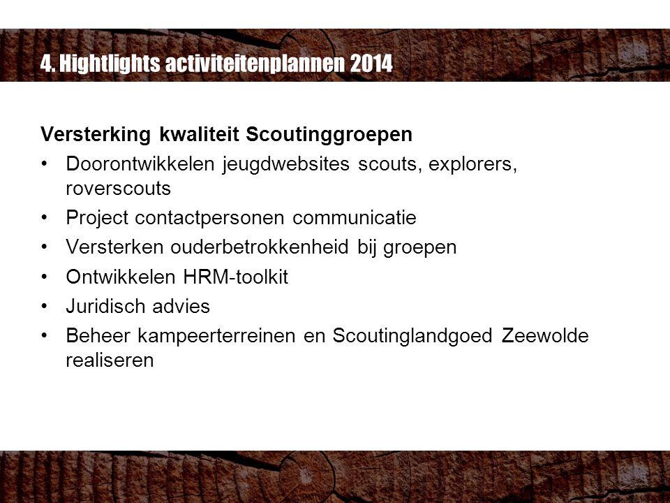 4. Hightlights activiteitenplannen 2014 Versterking kwaliteit Scoutinggroepen Doorontwikkelen jeugdwebsites scouts, explorers, roverscouts Project con