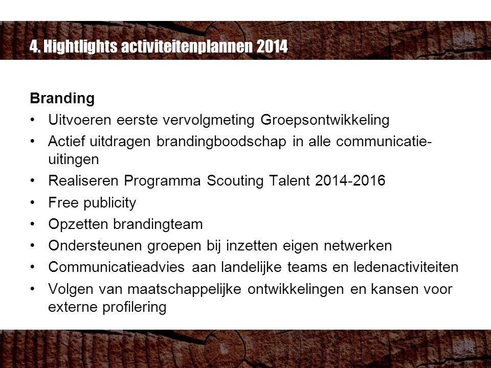 4. Hightlights activiteitenplannen 2014 Branding Uitvoeren eerste vervolgmeting Groepsontwikkeling Actief uitdragen brandingboodschap in alle communic