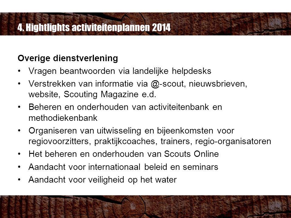 4. Hightlights activiteitenplannen 2014 Overige dienstverlening Vragen beantwoorden via landelijke helpdesks Verstrekken van informatie via @-scout, n