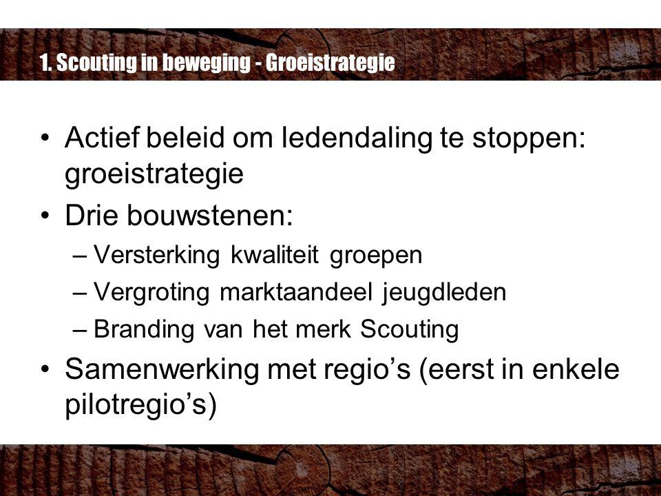 1. Scouting in beweging - Groeistrategie Actief beleid om ledendaling te stoppen: groeistrategie Drie bouwstenen: –Versterking kwaliteit groepen –Verg