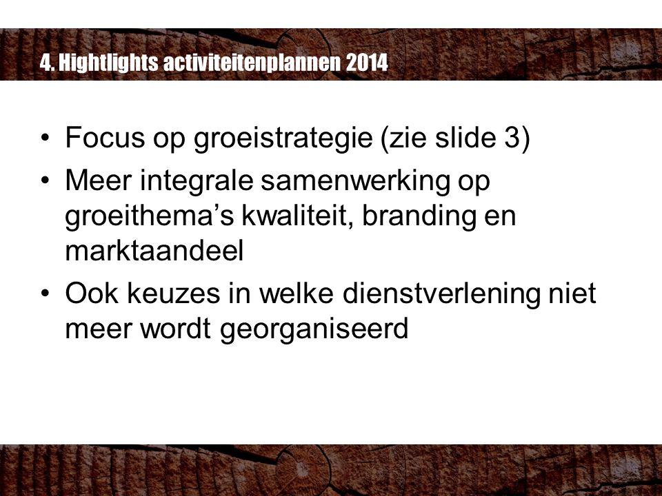 4. Hightlights activiteitenplannen 2014 Focus op groeistrategie (zie slide 3) Meer integrale samenwerking op groeithema's kwaliteit, branding en markt