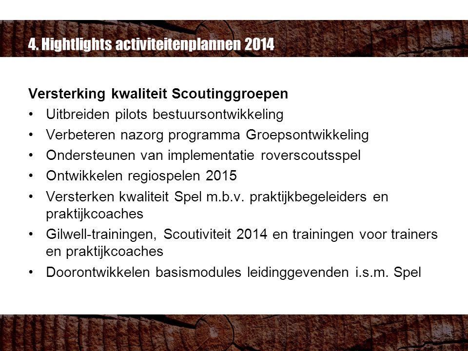 4. Hightlights activiteitenplannen 2014 Versterking kwaliteit Scoutinggroepen Uitbreiden pilots bestuursontwikkeling Verbeteren nazorg programma Groep