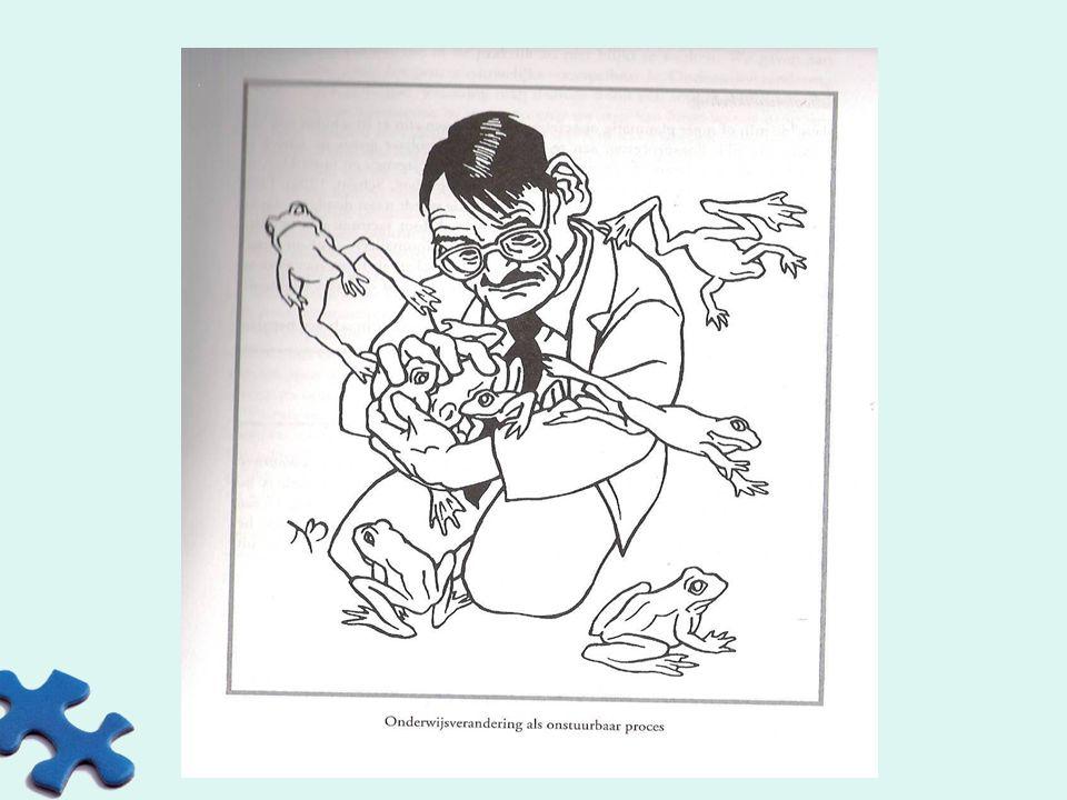 Een school is onderhevig aan impulsen bewust Intern instroom lln personeel:-wissel,-tekort cultuur, normen, waarden visie op onderwijs/leren leiding ouders logistiek Extern overheid/ inspectie...