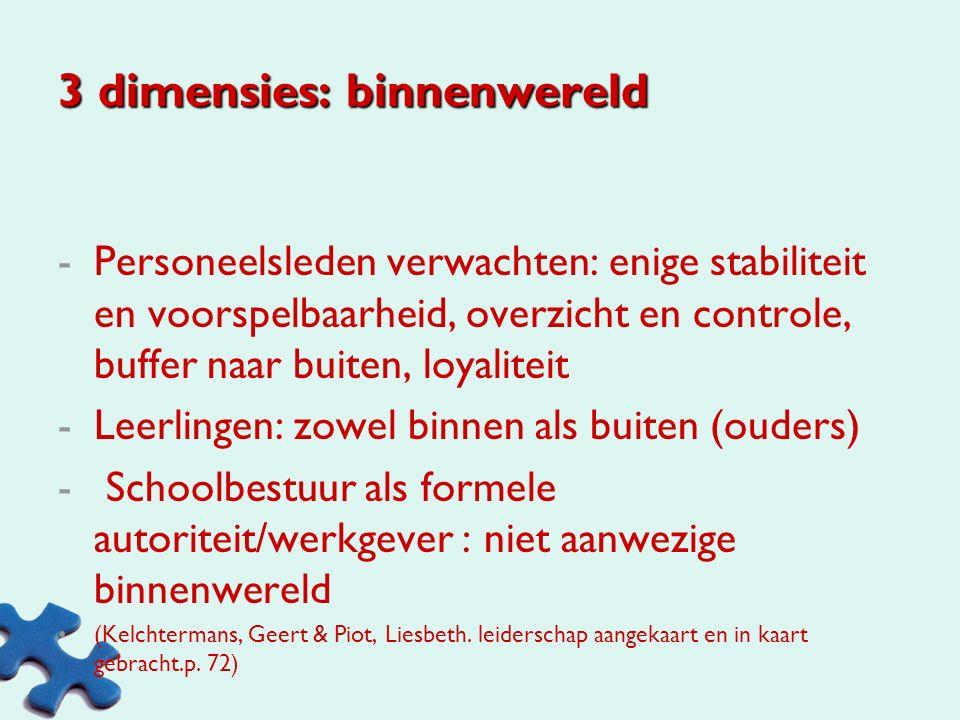 Emotionele & relationele dimensie bij directies Vlaamse basisonderwijs De directeur bevindt zich op kruispunt van belangen en agenda's van uiteenlopende actoren binnen en buiten de school.