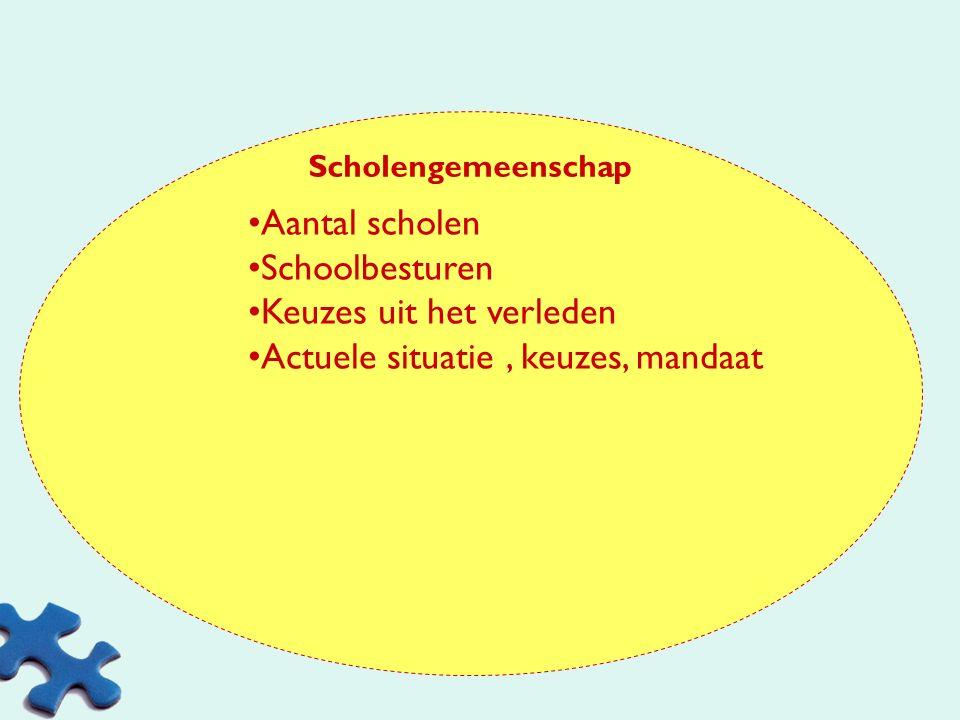 Overheid Net Stad/gemeente Kerk/parochie Culturele organisaties Maatschappelijke tendensen …..