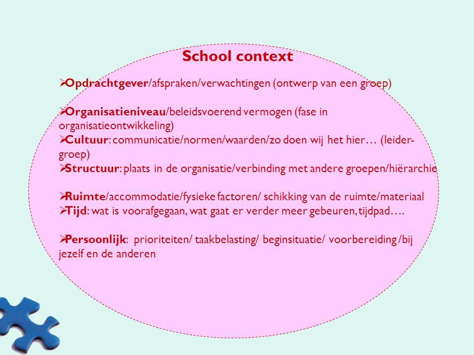 Aantal scholen Schoolbesturen Keuzes uit het verleden Actuele situatie, keuzes, mandaat Scholengemeenschap
