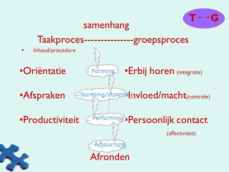ACTIE Drie kwaliteitswerkwoorden expliciterencommunicerenevalueren