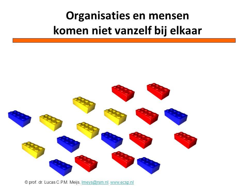 © prof. dr. Lucas C.P.M. Meijs, lmeys@rsm.nl.