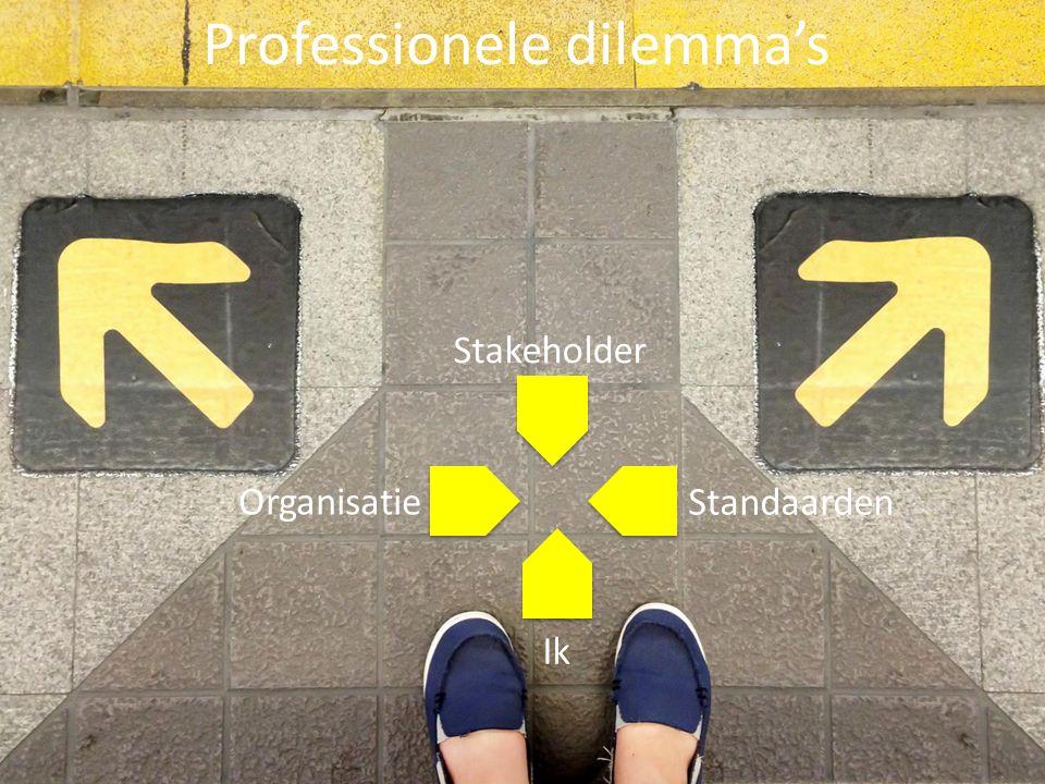 Persoonlijk meesterschap (Kelchtermans, 2008) Persoonlijke onderwijstheorie Professioneel zelfverstaan Zelfbeeld Zelfwaardegevoel Beroepsmotivatie Taakopvatting Toekomstperspectief