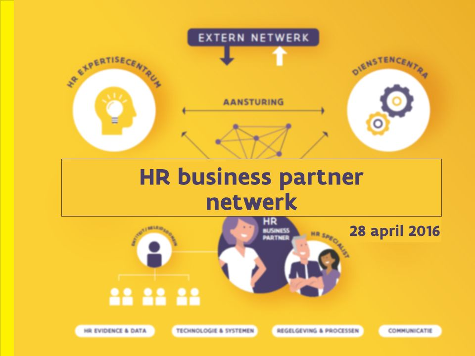 HR business partner netwerk 28 april 2016