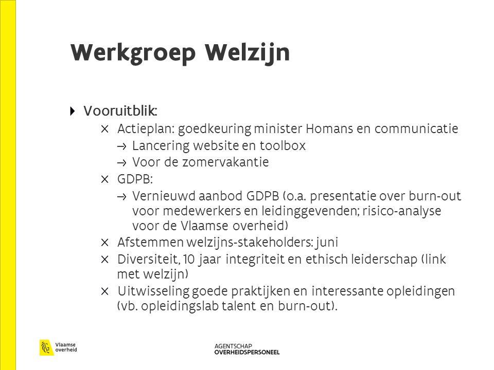 Werkgroep Welzijn Vooruitblik: Actieplan: goedkeuring minister Homans en communicatie Lancering website en toolbox Voor de zomervakantie GDPB: Vernieuwd aanbod GDPB (o.a.