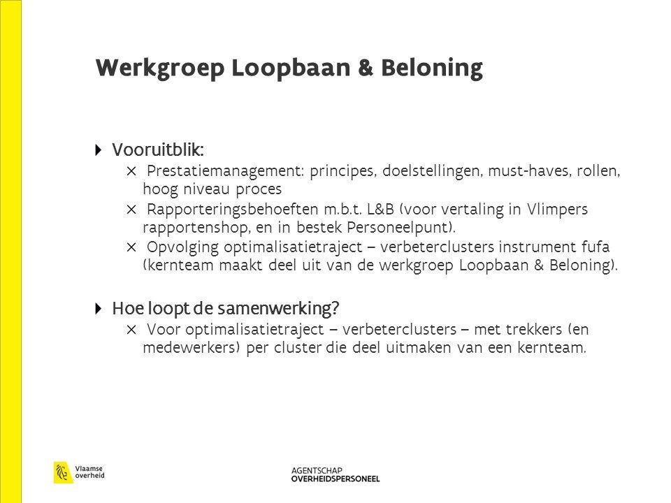 Werkgroep Loopbaan & Beloning Vooruitblik: Prestatiemanagement: principes, doelstellingen, must-haves, rollen, hoog niveau proces Rapporteringsbehoeften m.b.t.