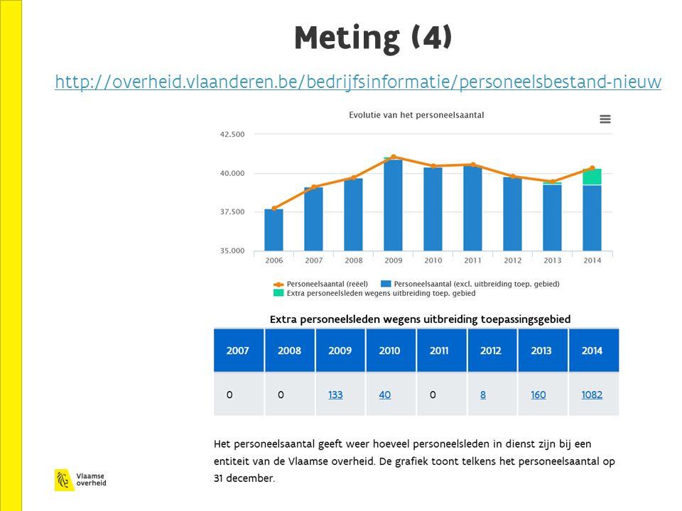 Meting (4) http://overheid.vlaanderen.be/bedrijfsinformatie/personeelsbestand-nieuw