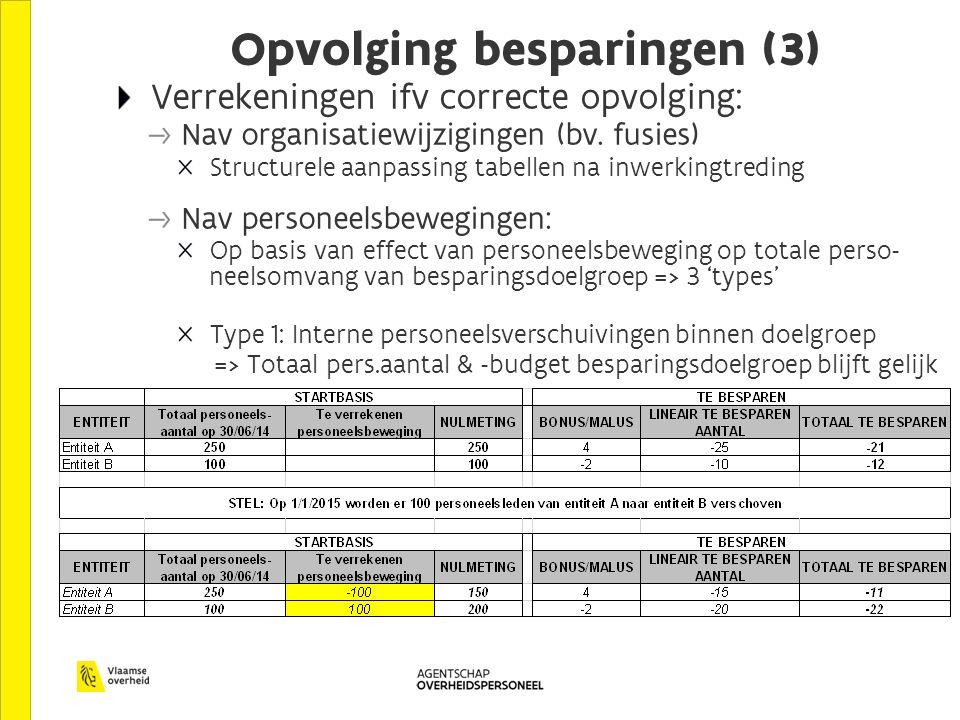 Opvolging besparingen (3) Verrekeningen ifv correcte opvolging: Nav organisatiewijzigingen (bv.