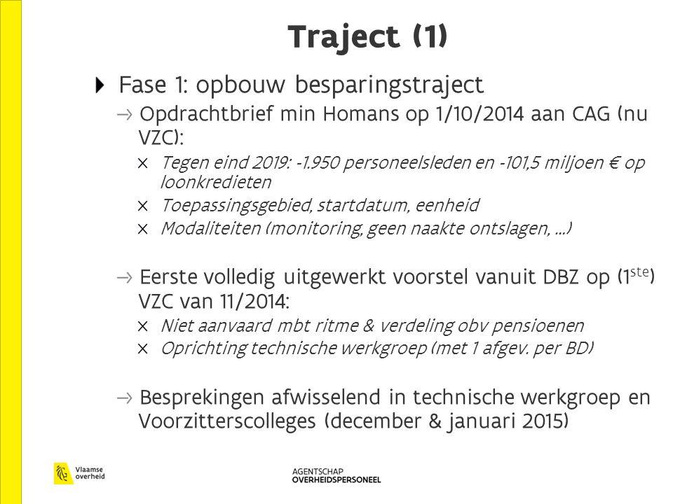 Traject (1) Fase 1: opbouw besparingstraject Opdrachtbrief min Homans op 1/10/2014 aan CAG (nu VZC): Tegen eind 2019: -1.950 personeelsleden en -101,5 miljoen € op loonkredieten Toepassingsgebied, startdatum, eenheid Modaliteiten (monitoring, geen naakte ontslagen, …) Eerste volledig uitgewerkt voorstel vanuit DBZ op (1 ste ) VZC van 11/2014: Niet aanvaard mbt ritme & verdeling obv pensioenen Oprichting technische werkgroep (met 1 afgev.