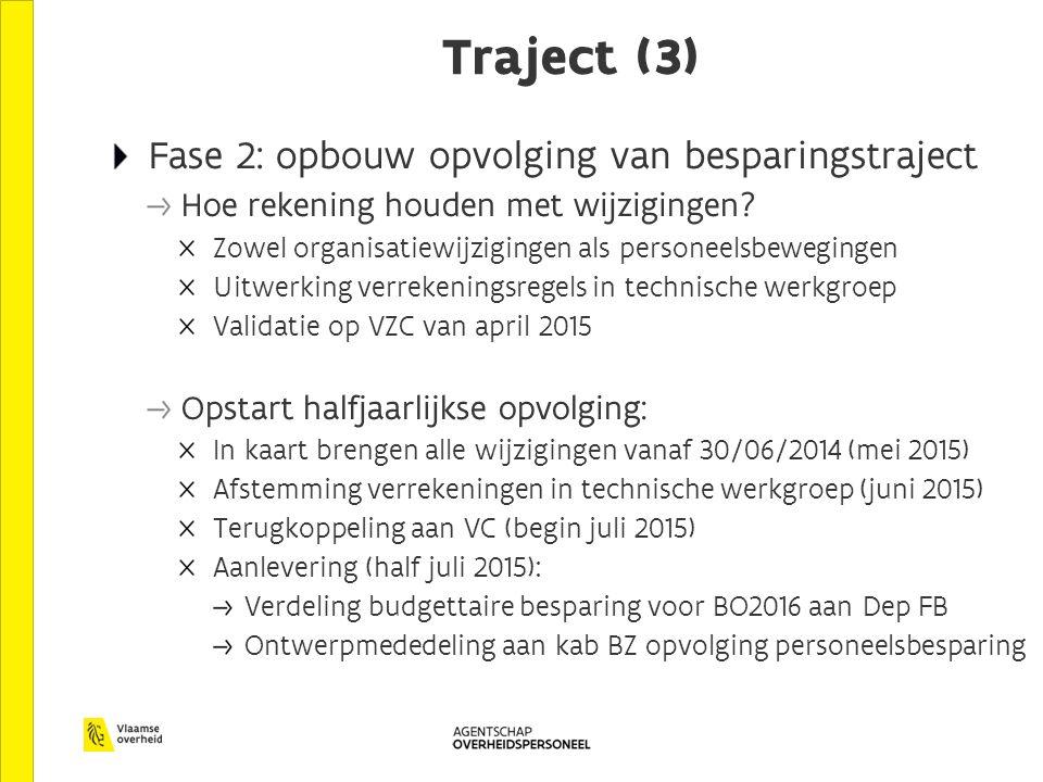 Traject (3) Fase 2: opbouw opvolging van besparingstraject Hoe rekening houden met wijzigingen.