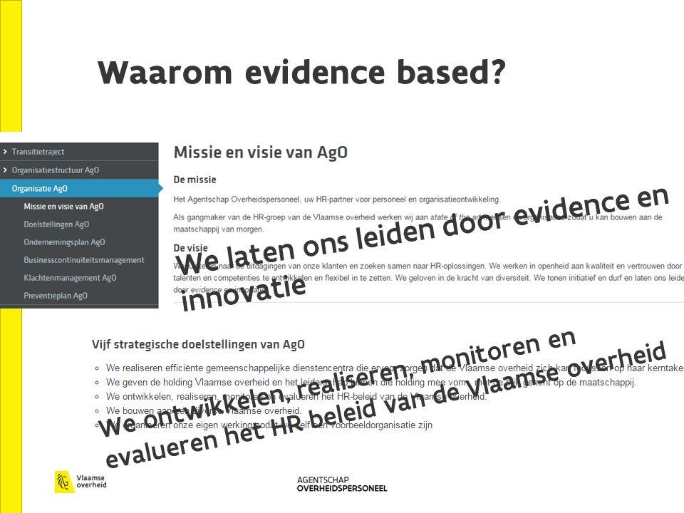 Waarom evidence based.