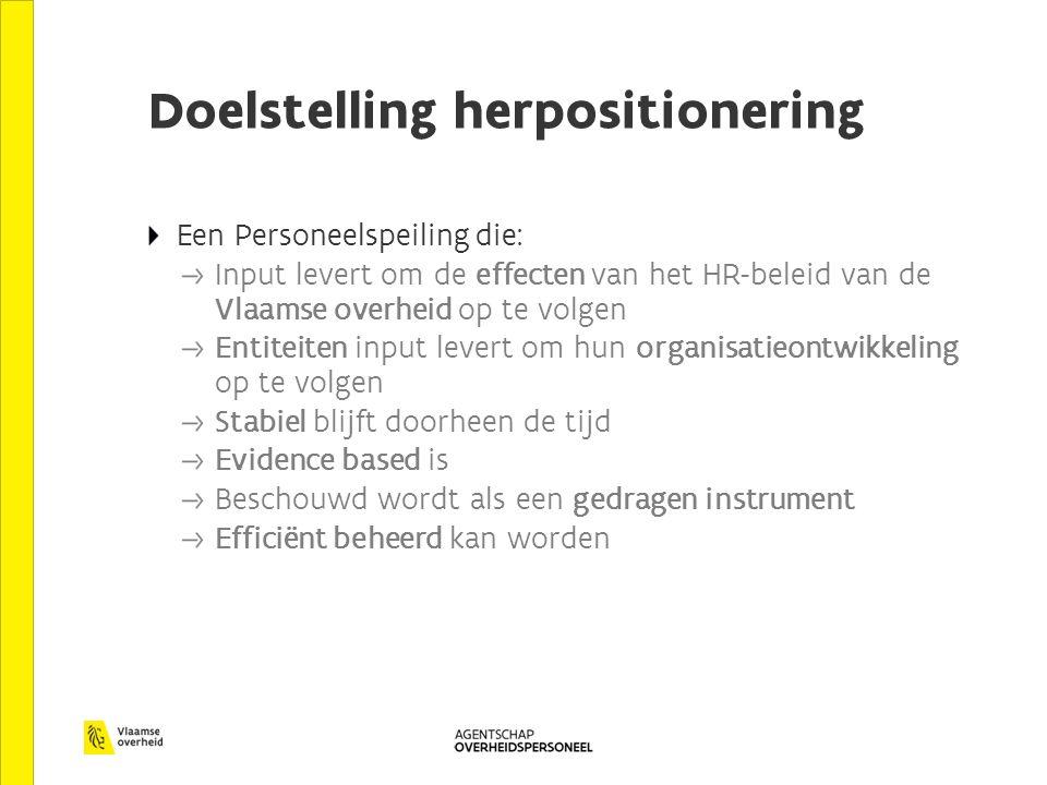 Doelstelling herpositionering Een Personeelspeiling die: Input levert om de effecten van het HR-beleid van de Vlaamse overheid op te volgen Entiteiten input levert om hun organisatieontwikkeling op te volgen Stabiel blijft doorheen de tijd Evidence based is Beschouwd wordt als een gedragen instrument Efficiënt beheerd kan worden