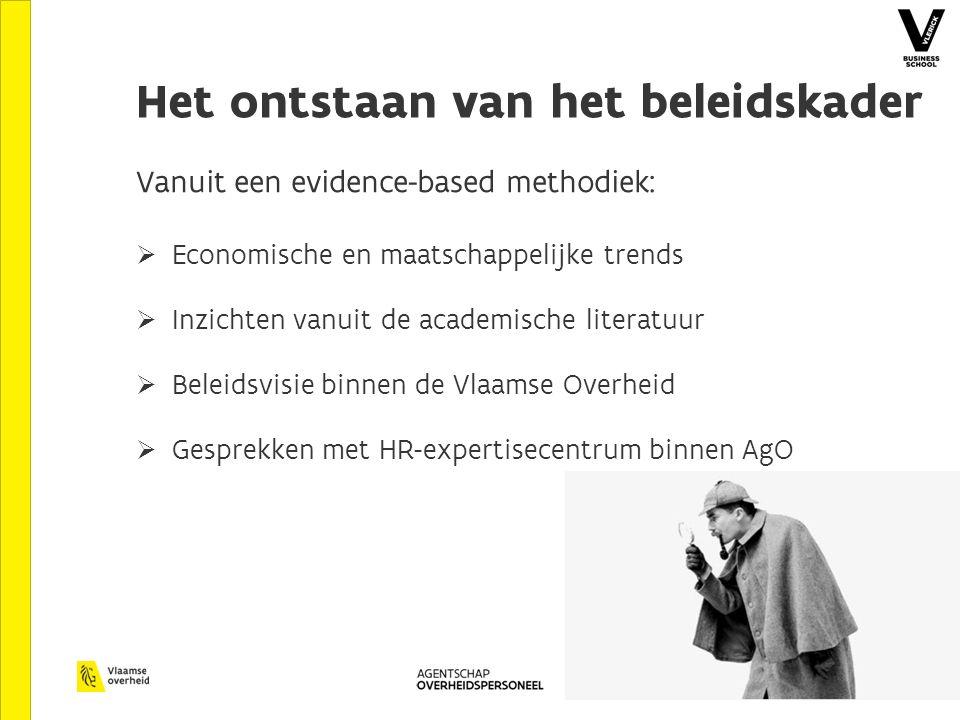 Het ontstaan van het beleidskader Vanuit een evidence-based methodiek:  Economische en maatschappelijke trends  Inzichten vanuit de academische literatuur  Beleidsvisie binnen de Vlaamse Overheid  Gesprekken met HR-expertisecentrum binnen AgO