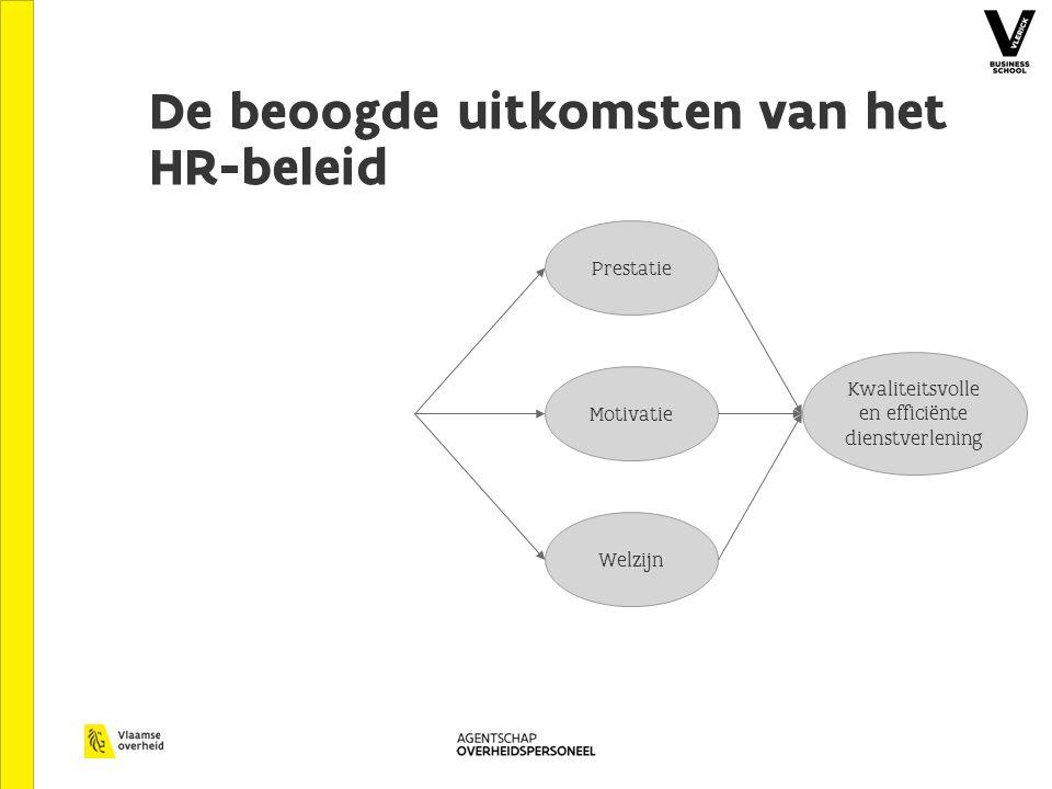 Kwaliteitsvolle en efficiënte dienstverlening Welzijn Motivatie Prestatie De beoogde uitkomsten van het HR-beleid