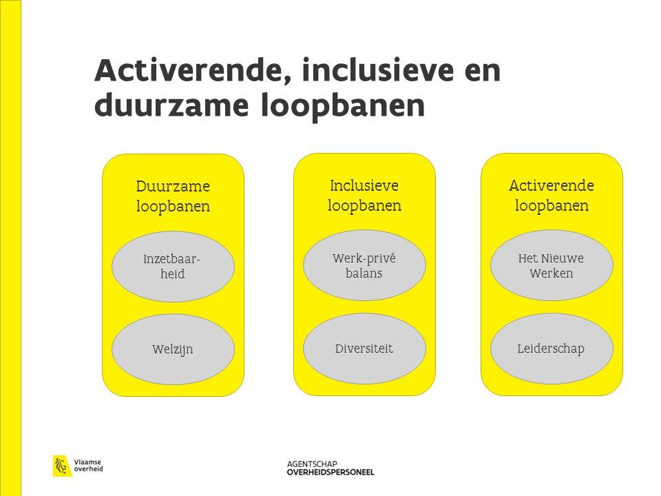 Activerende, inclusieve en duurzame loopbanen Duurzame loopbanen Inzetbaar- heid Welzijn Activerende loopbanen Het Nieuwe Werken Leiderschap Inclusieve loopbanen Werk-privé balans Diversiteit