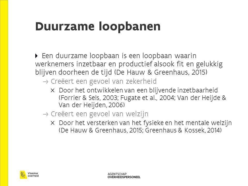 Duurzame loopbanen Een duurzame loopbaan is een loopbaan waarin werknemers inzetbaar en productief alsook fit en gelukkig blijven doorheen de tijd (De Hauw & Greenhaus, 2015) Creëert een gevoel van zekerheid Door het ontwikkelen van een blijvende inzetbaarheid (Forrier & Sels, 2003; Fugate et al., 2004; Van der Heijde & Van der Heijden, 2006) Creëert een gevoel van welzijn Door het versterken van het fysieke en het mentale welzijn (De Hauw & Greenhaus, 2015; Greenhaus & Kossek, 2014)