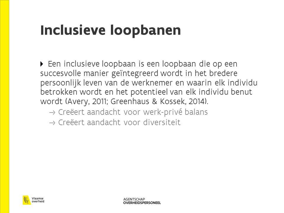 Inclusieve loopbanen Een inclusieve loopbaan is een loopbaan die op een succesvolle manier geïntegreerd wordt in het bredere persoonlijk leven van de werknemer en waarin elk individu betrokken wordt en het potentieel van elk individu benut wordt (Avery, 2011; Greenhaus & Kossek, 2014).