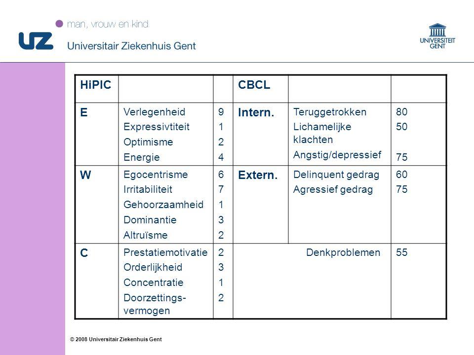 21 © 2008 Universitair Ziekenhuis Gent HiPICCBCL E Verlegenheid Expressivtiteit Optimisme Energie 91249124 Intern.