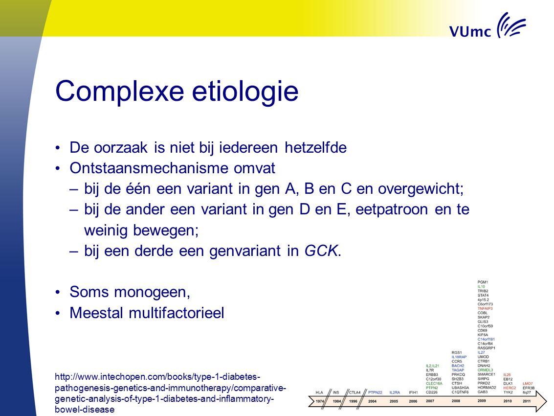 Complexe etiologie De oorzaak is niet bij iedereen hetzelfde Ontstaansmechanisme omvat –bij de één een variant in gen A, B en C en overgewicht; –bij de ander een variant in gen D en E, eetpatroon en te weinig bewegen; –bij een derde een genvariant in GCK.