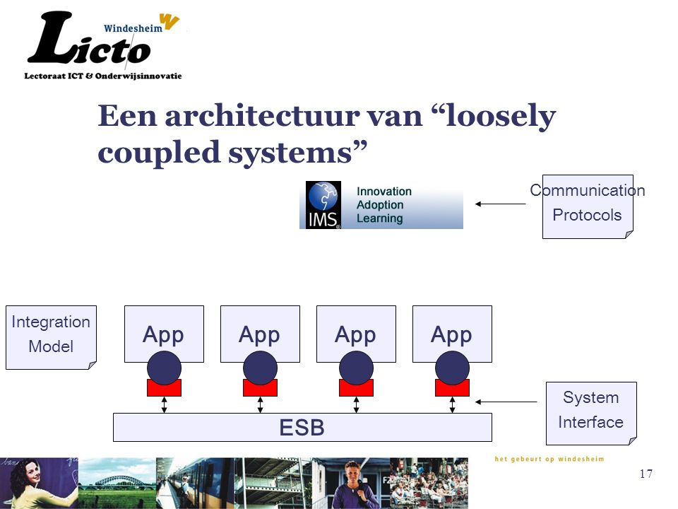 17 Een architectuur van loosely coupled systems System Interface Communication Protocols ESB App Integration Model