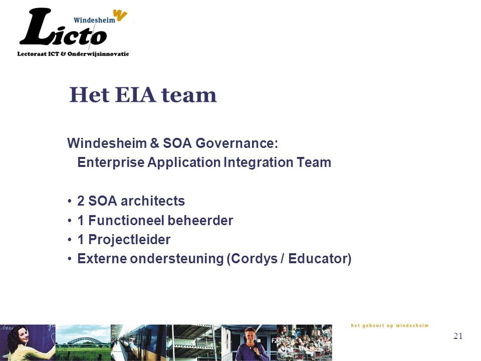 21 Het EIA team Windesheim & SOA Governance: Enterprise Application Integration Team 2 SOA architects 1 Functioneel beheerder 1 Projectleider Externe ondersteuning (Cordys / Educator)