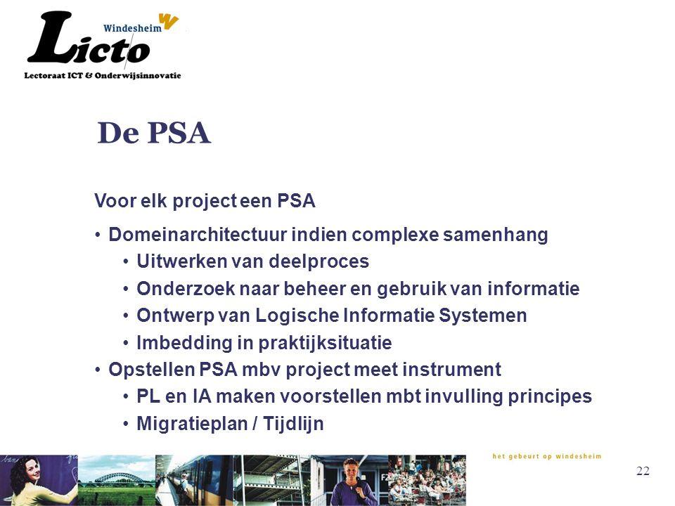 22 De PSA Voor elk project een PSA Domeinarchitectuur indien complexe samenhang Uitwerken van deelproces Onderzoek naar beheer en gebruik van informat