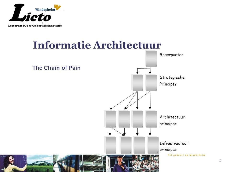 6 Van speerpunt naar infrastructuur Speerpunten Strategische Principes Architectuur principes Infrastructuur principes Kwaliteit van onderwijs Sturen op informatie Gegevens zijn well-defined Van het gegeven bestaat één definitie