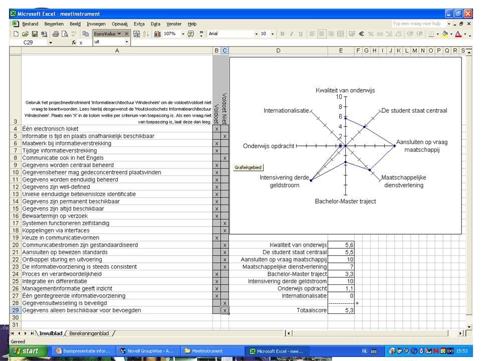 7 Wat betekent dit nou voor projecten? De Alignment Chain maakte architectuur meetbaar Elk project wordt gestart met een Project Start Architectuur SI