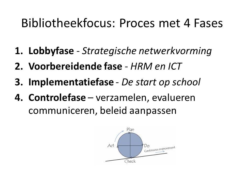 Bibliotheekfocus: Proces met 4 Fases 1.Lobbyfase - Strategische netwerkvorming 2.Voorbereidende fase - HRM en ICT 3.Implementatiefase - De start op school 4.Controlefase – verzamelen, evalueren communiceren, beleid aanpassen