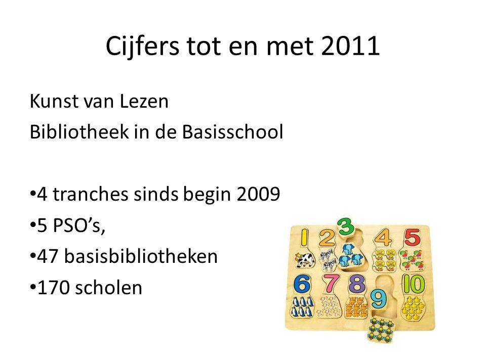 Cijfers tot en met 2011 Kunst van Lezen Bibliotheek in de Basisschool 4 tranches sinds begin 2009 5 PSO's, 47 basisbibliotheken 170 scholen