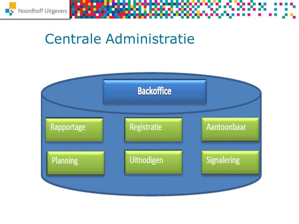 Centrale Administratie