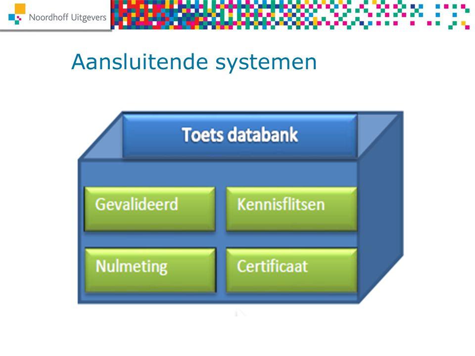 Aansluitende systemen