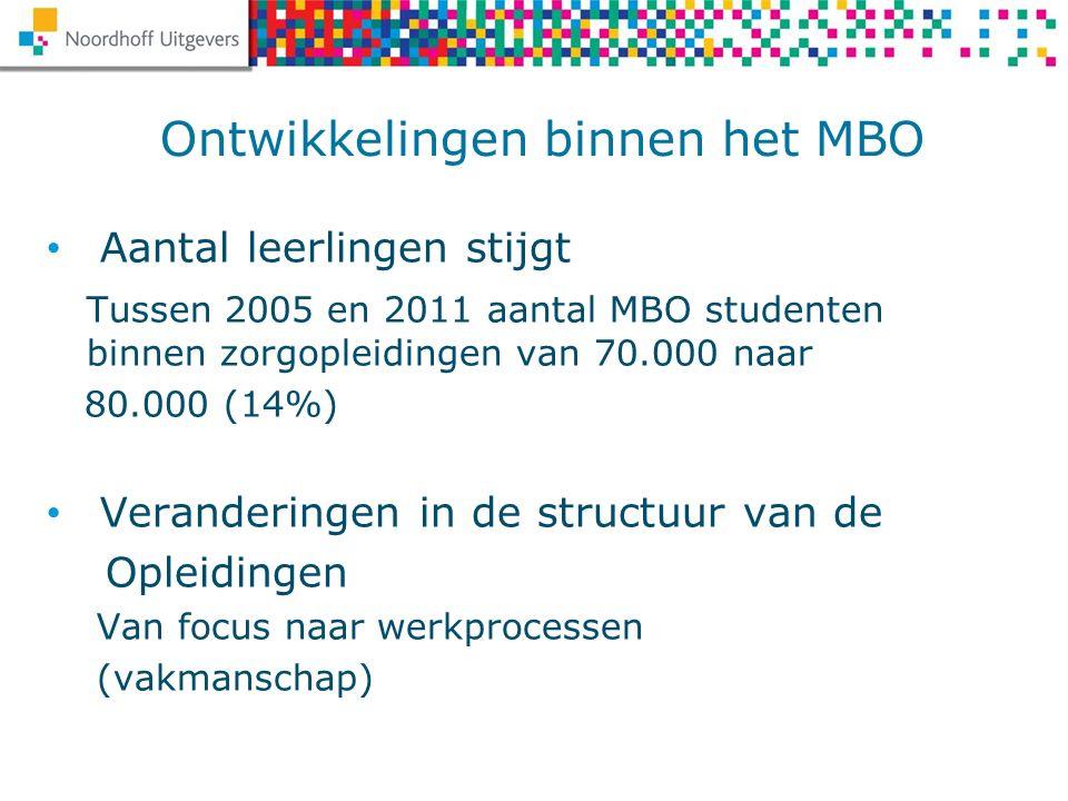 Ontwikkelingen binnen het MBO Aantal leerlingen stijgt Tussen 2005 en 2011 aantal MBO studenten binnen zorgopleidingen van 70.000 naar 80.000 (14%) Veranderingen in de structuur van de Opleidingen Van focus naar werkprocessen (vakmanschap)