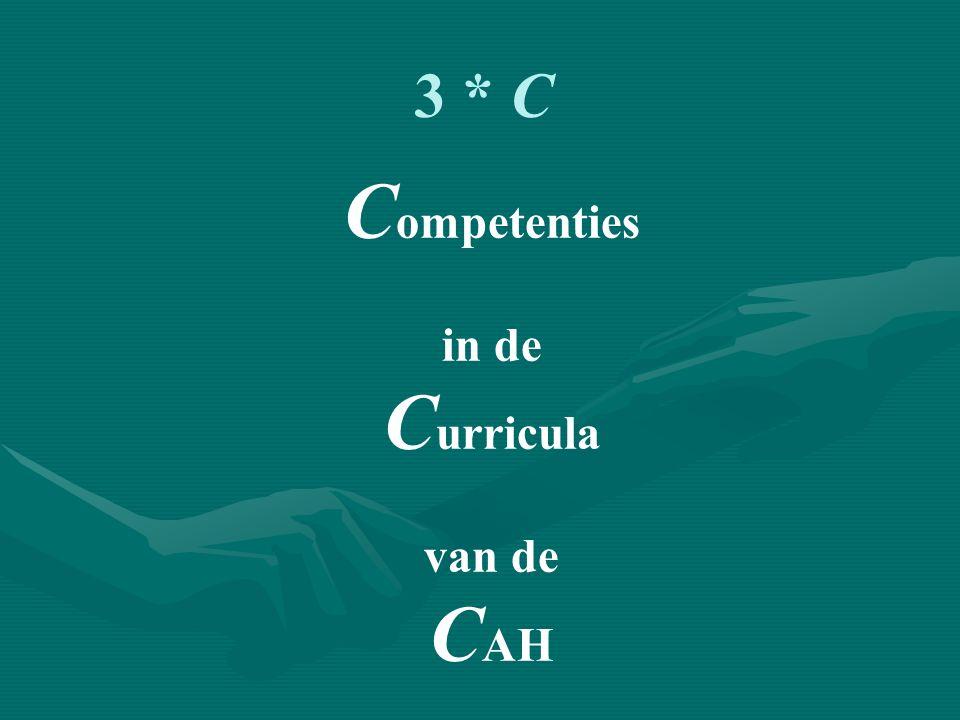 CAH – competenties (2) 10 algemene CAH-competenties: 8 SHL-clusters 2 specifieke CAH-competenties