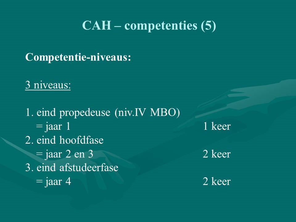 CAH – competenties (5) Competentie-niveaus: 3 niveaus: 1.