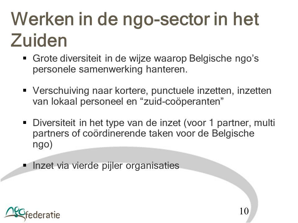  Grote diversiteit in de wijze waarop Belgische ngo's personele samenwerking hanteren.  Verschuiving naar kortere, punctuele inzetten, inzetten van