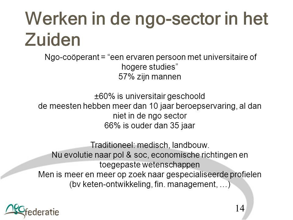 """14 Ngo-coöperant = """"een ervaren persoon met universitaire of hogere studies"""" 57% zijn mannen ±60% is universitair geschoold de meesten hebben meer dan"""